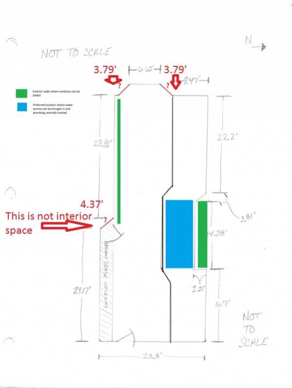 Image additional measurements