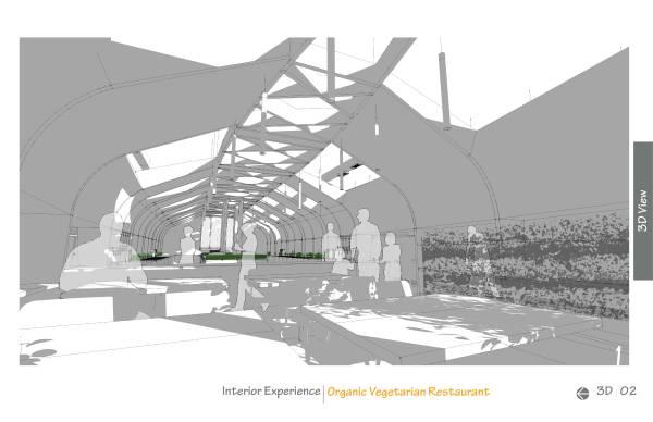 Image Interior Experience Pe...