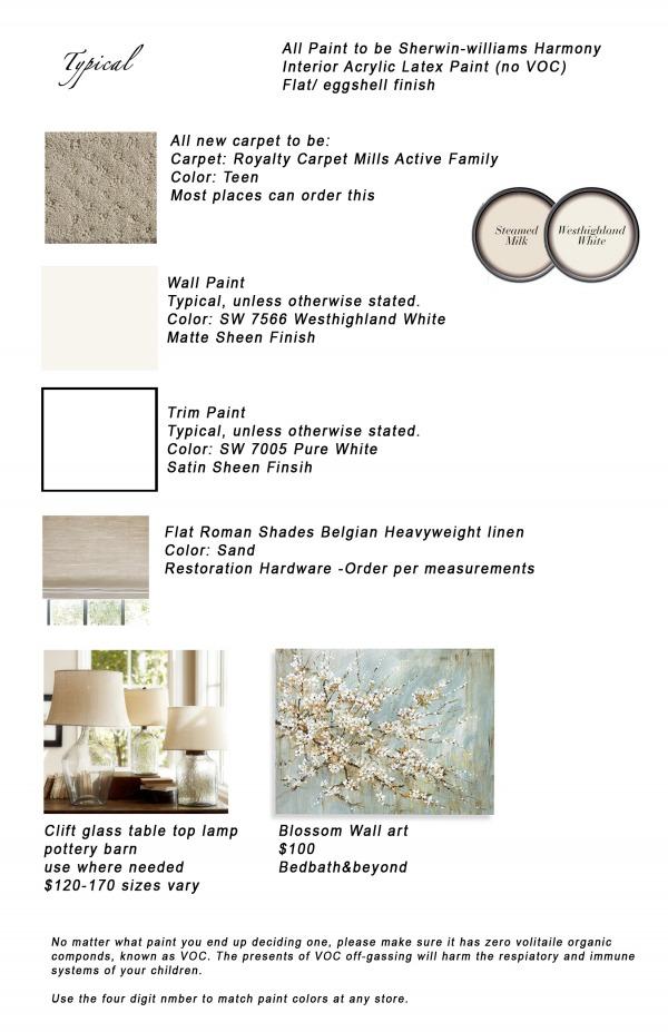Image Typical Sheet