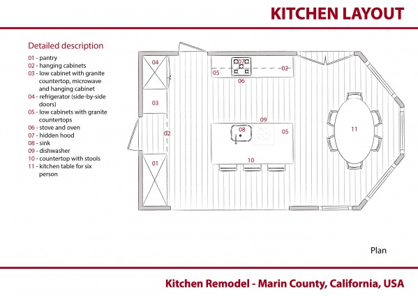 Image 01 - Kitchen layout
