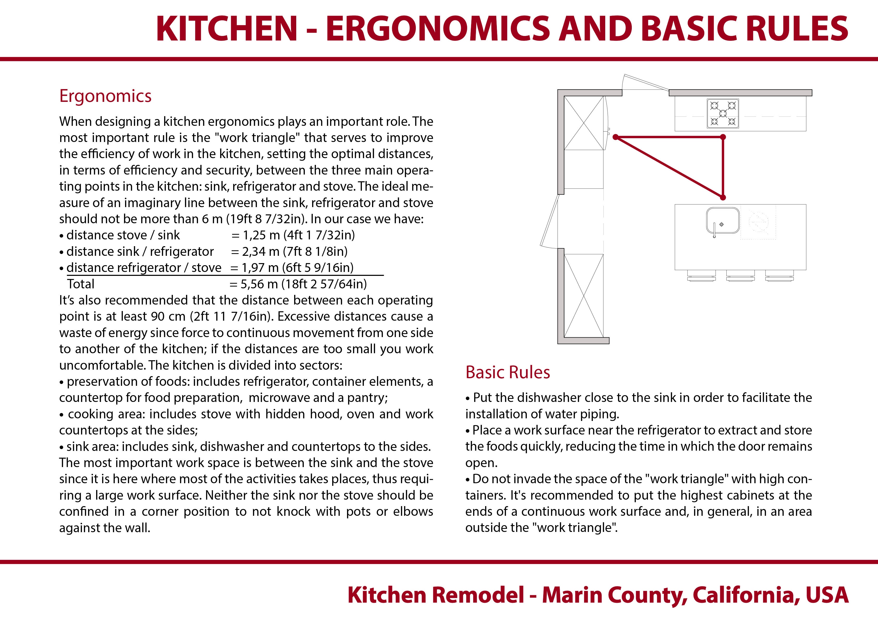 Kitchen Design Rules Nine Basic Design Standards For