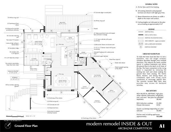 Image Modern Remodel Inside ... (1)
