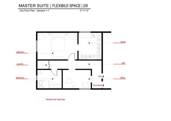 Image Master Suite | Flexibi...