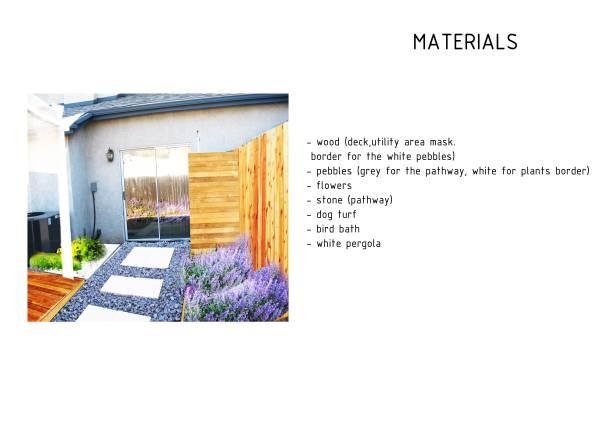 Image Materials