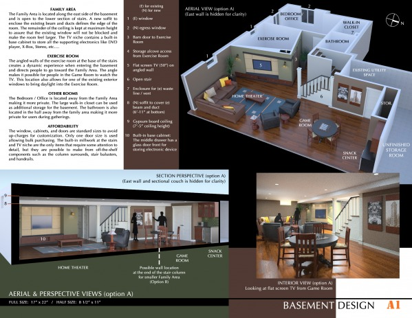 Image Basement Design