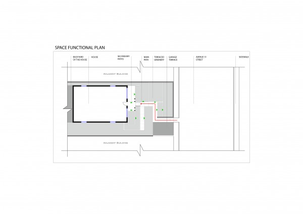 Image Circulation Plan