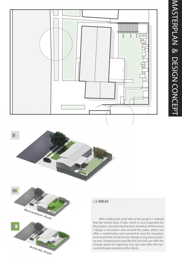 Image master plan &a...