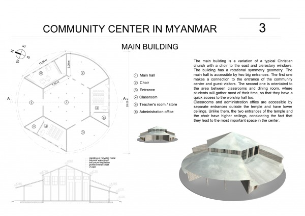 Image Community Center in My... (1)