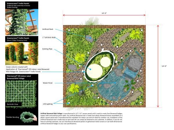 Center Stage Garden-Plan