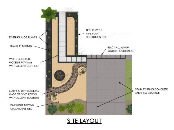 Image Plan view of Xeriscapi...