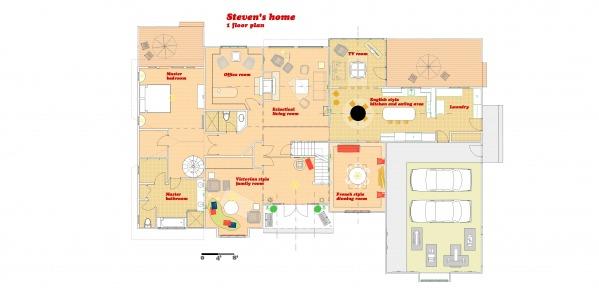 Image Steven's Home