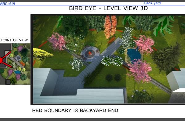Image bird eye view