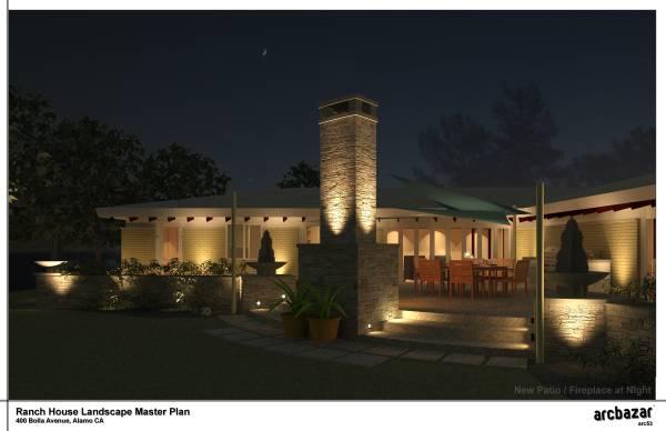 Landscape Master Plan ...