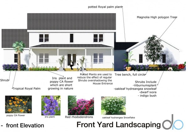Image Front Yard Landscaping