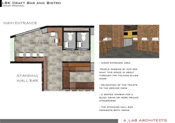 Image Design LBK Craft Bar a... (2)