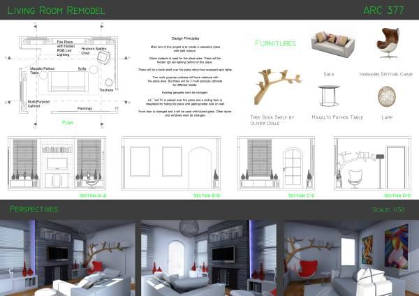 Image Living Room Remodel Pr...