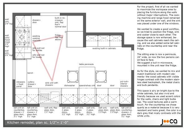 Image Details plan
