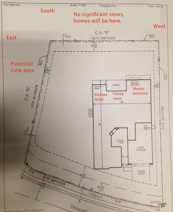 Image House plot