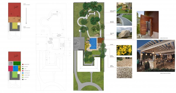 Image Backyard design- all i...