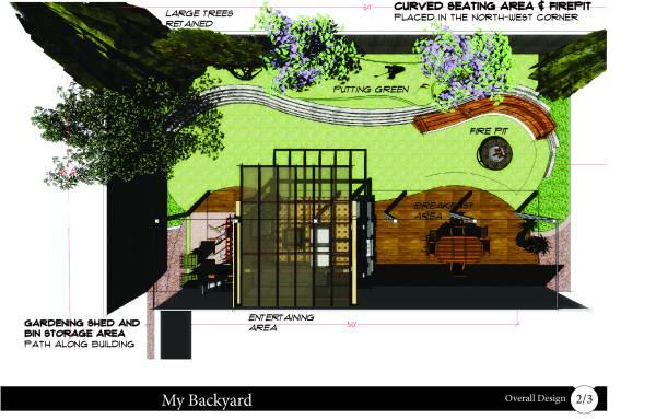 Image Overall plan