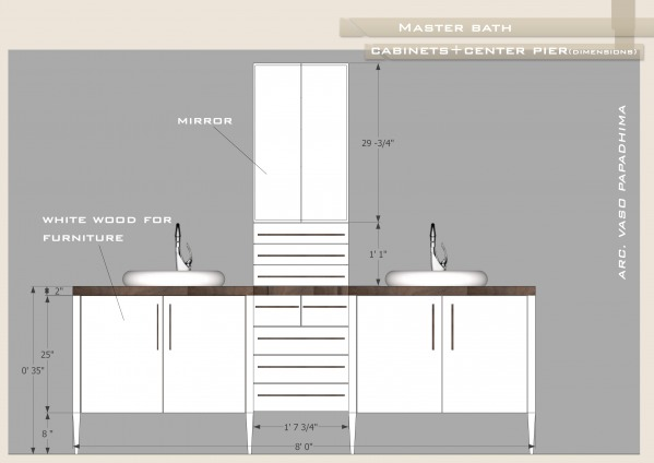 Image Dimensions of cabinets...
