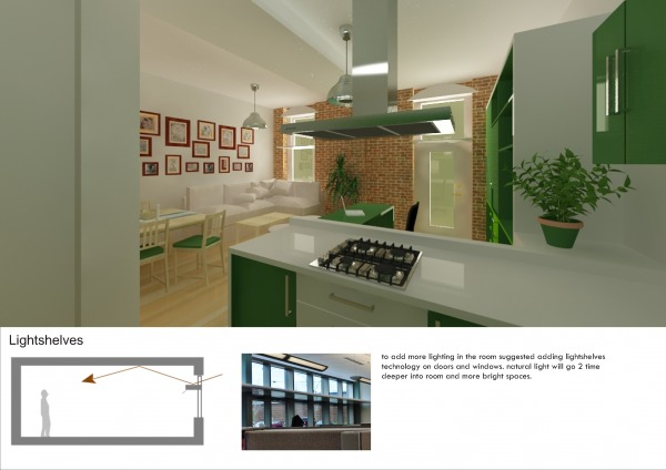 Image Small Integrated Livin... (2)