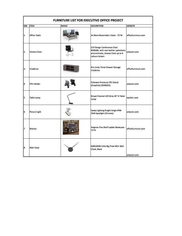 Image Furniture Details