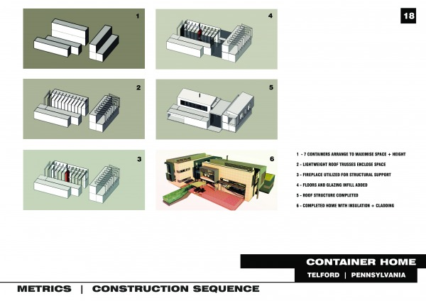 Image Container Home Interio... (1)