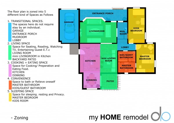 Entire home designed by anonymous my home remodel for Redesign my house