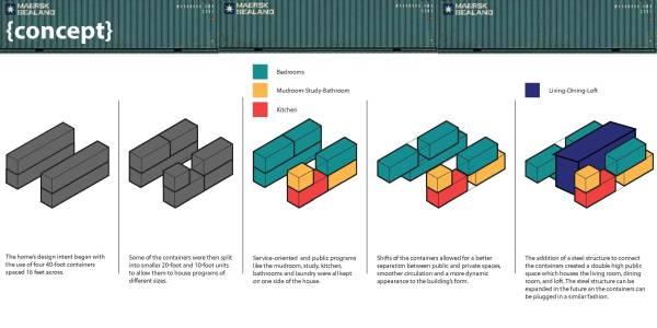 Image Container Home Interio... (1)