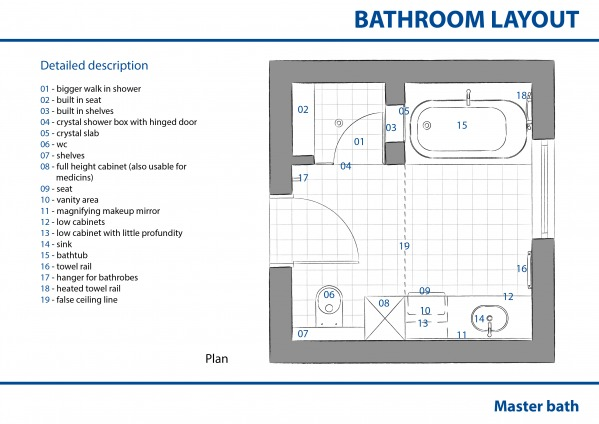 Image 01 - Bathroom layout