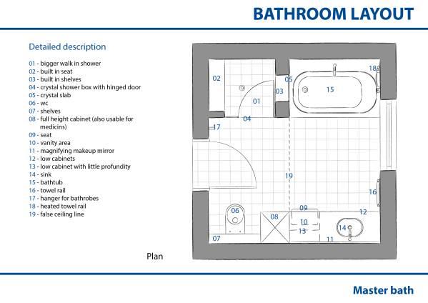 Image 01 - Bathroom layout