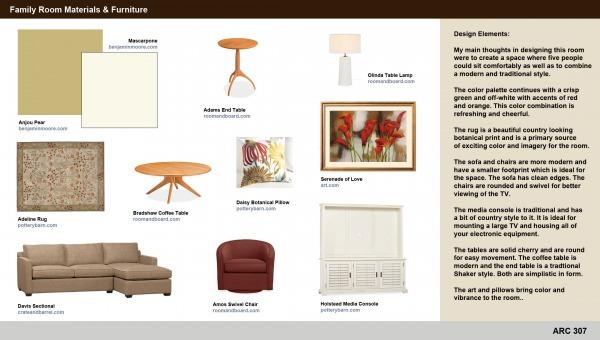 Image Design Board - Family ...