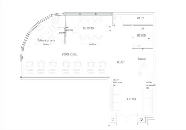 Image Office Design for Startup