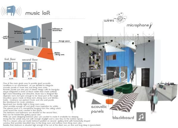 Image music loft