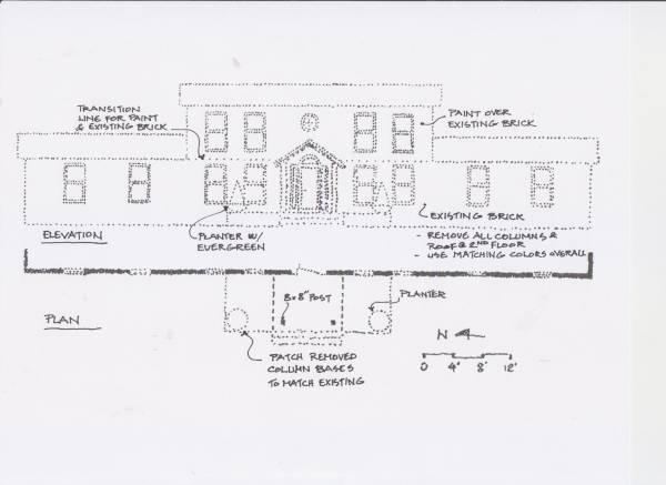 Image Facade Design: A Colon... (1)