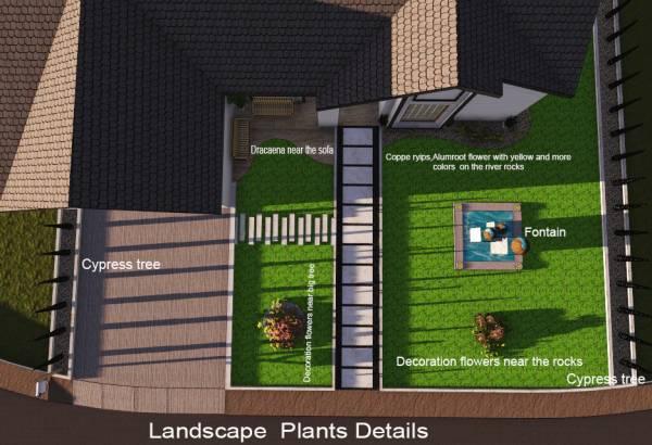 Image Front yard landscape (1)