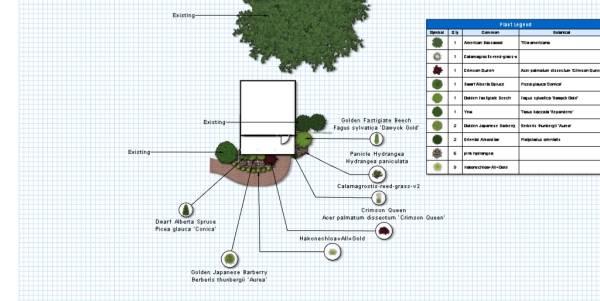 Image 2d Landscape plan