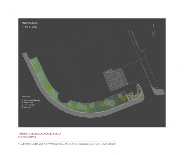 Image Panel extract: street ...