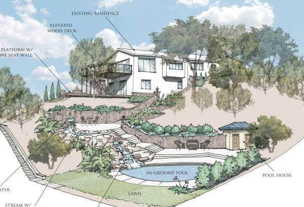Image Gardner Landscape