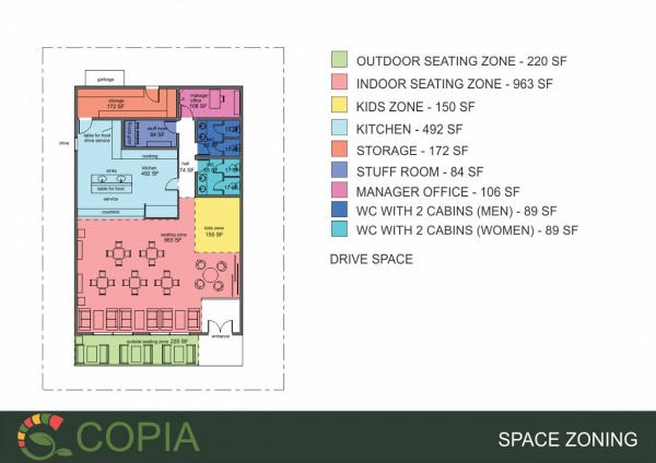 Image space zoning