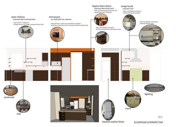 Image Kitchen Remodeling Pro...