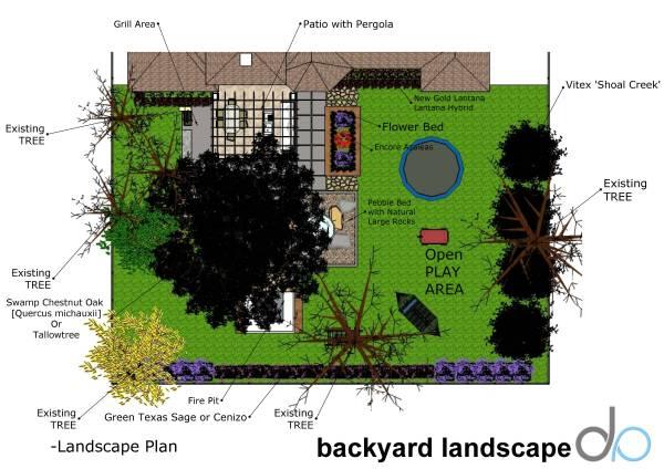 Image Backyard landscape