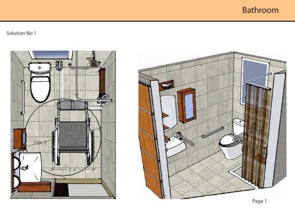 Image Solution No.1 - bathro...