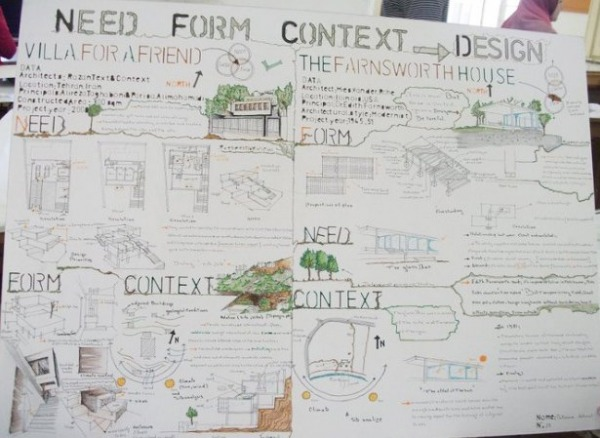 Image Design concept
