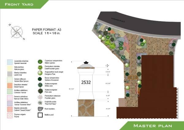 Image Masterplan
