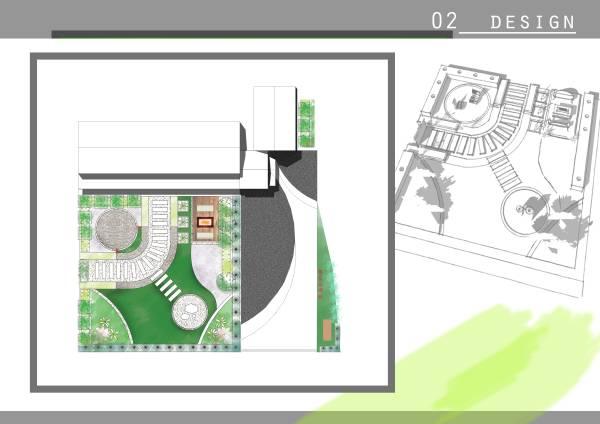 Image Landsape 2d plan