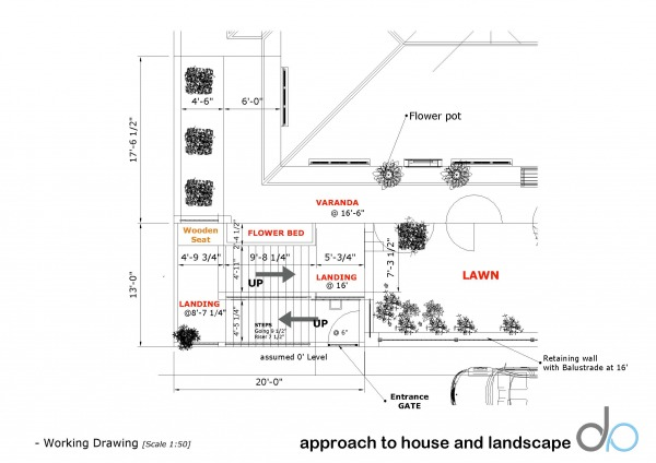 Image Approach  to House and... (2)