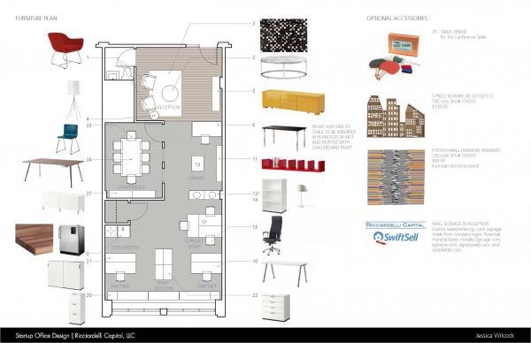 Image Startup Office Design (1)