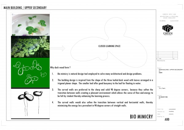 Image Bio Mimicry